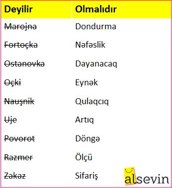 Azərbaycan dilini təmizləyək