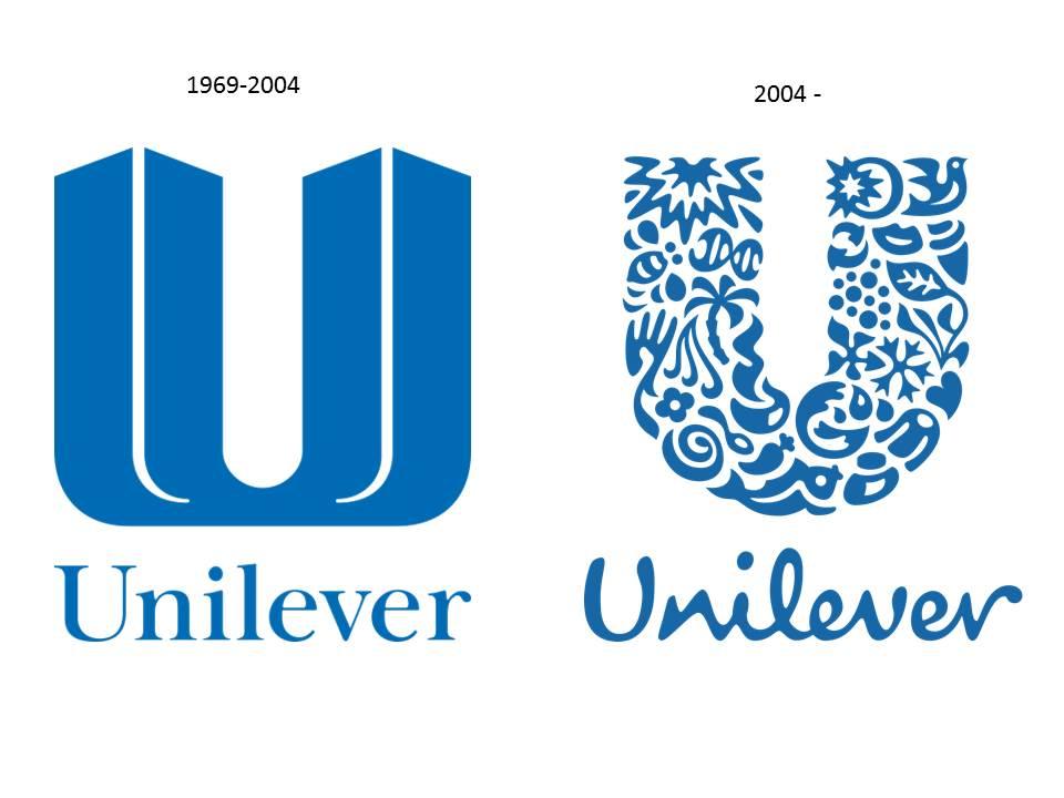 Unilever logo history